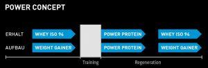 power_concept_winforce